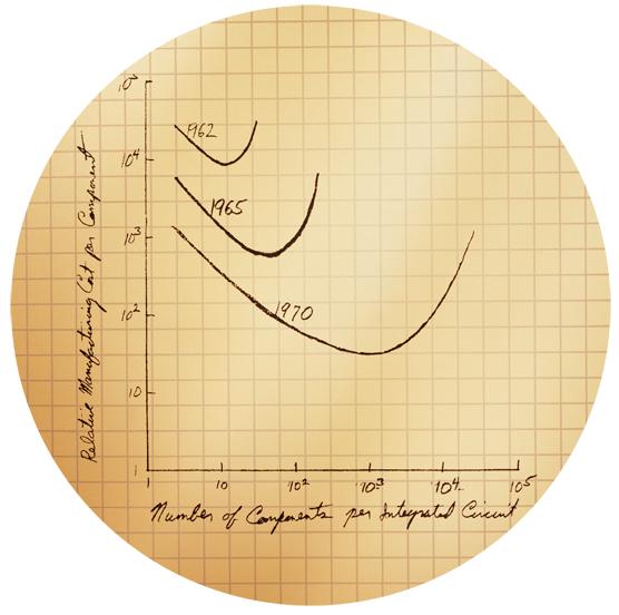 Moore's original graph