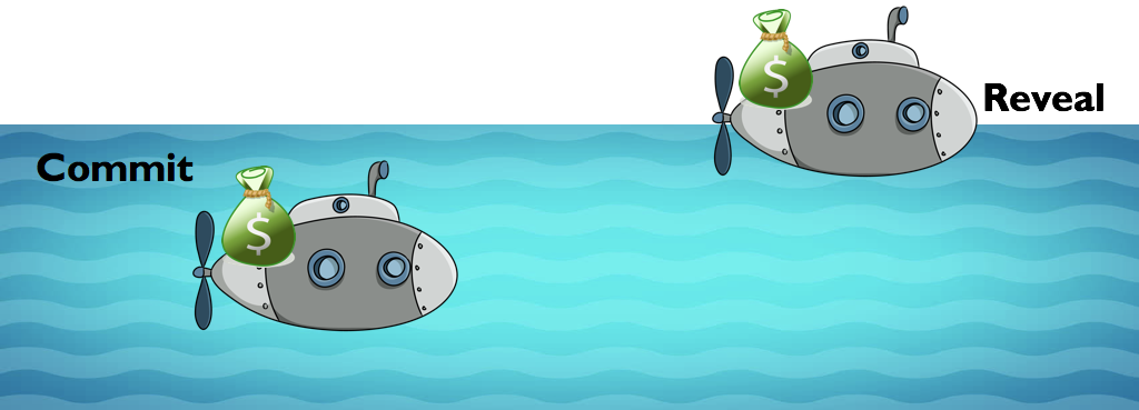 The two phases of a submarine send